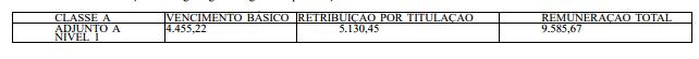 CONCURSO MINISTÉRIO DA DEFESA
