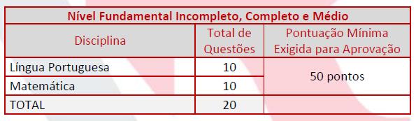 CONCURSO MGS